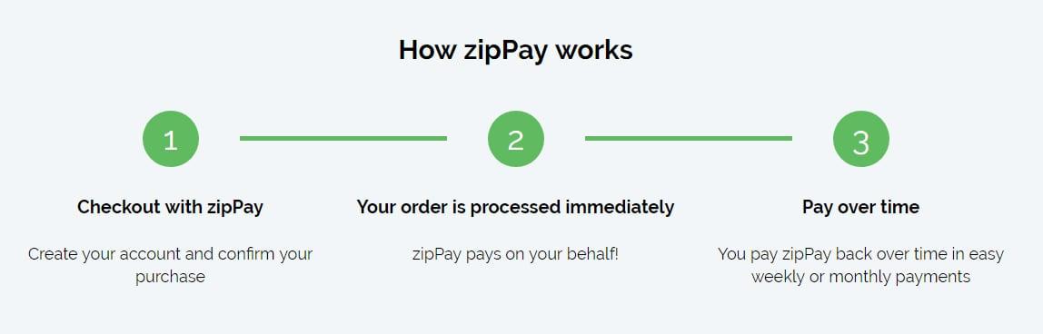 ZipPay Supplements