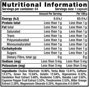Body war shred caps nutritional table